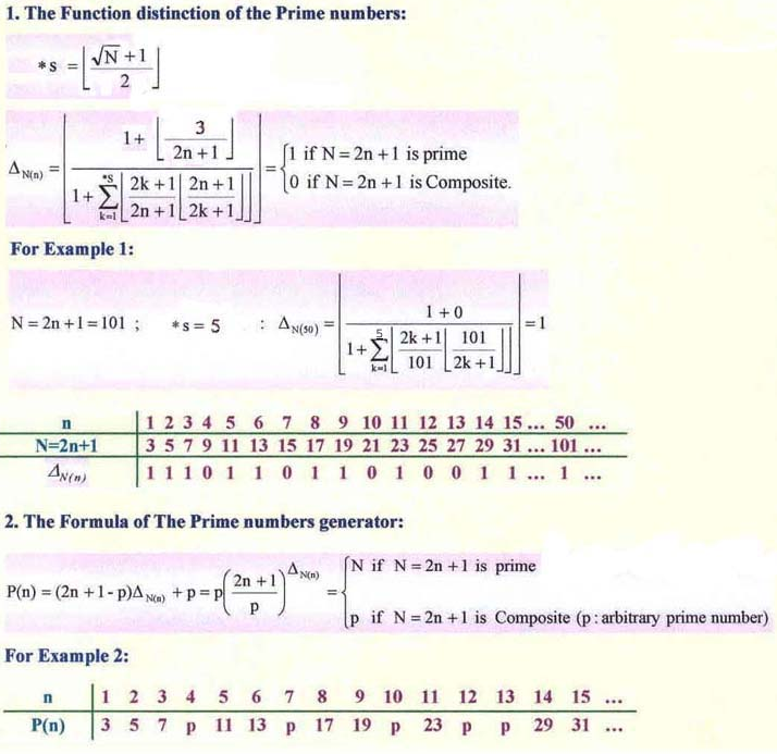 prime number and equation We can use the prime number theorem to estimate the density of prescribed sets   secutive primes in ap is the product of equations (1) and (3)  q(k) .